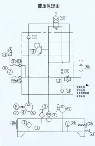 液压站介绍
